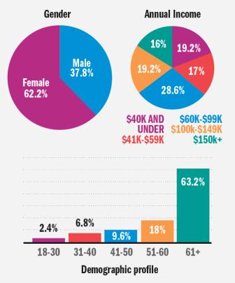 Current_Infographics_gender-01