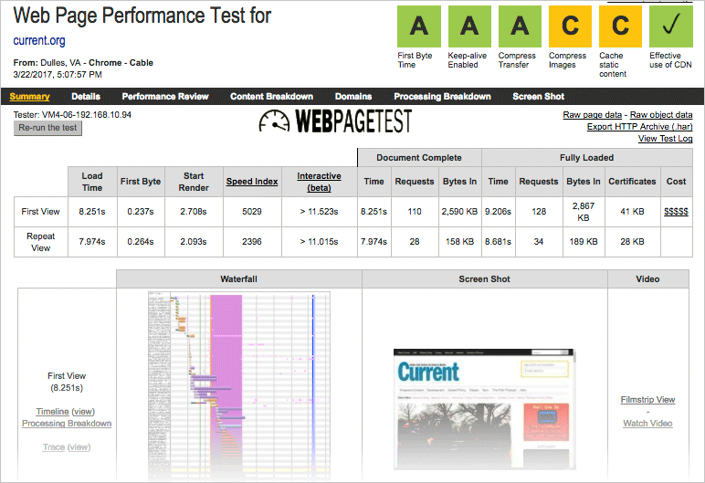 WebPagetest results for Current.org