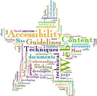 Accessibility word cloud