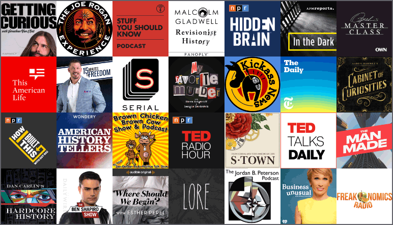 Making The Itunes Top Podcasts Page Is Every Podcaster S Goal Chart A Continually Updated List Of 200 Most Por Casts Based On